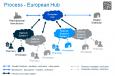 Българската система за верификация на лекарствата вече е свързана с Европейския хъб