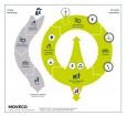 Успешно приключва проект MOVECO в областта на кръговата икономика