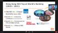 """Уебинар """"Нови възможности за бизнес в Хонконг"""""""